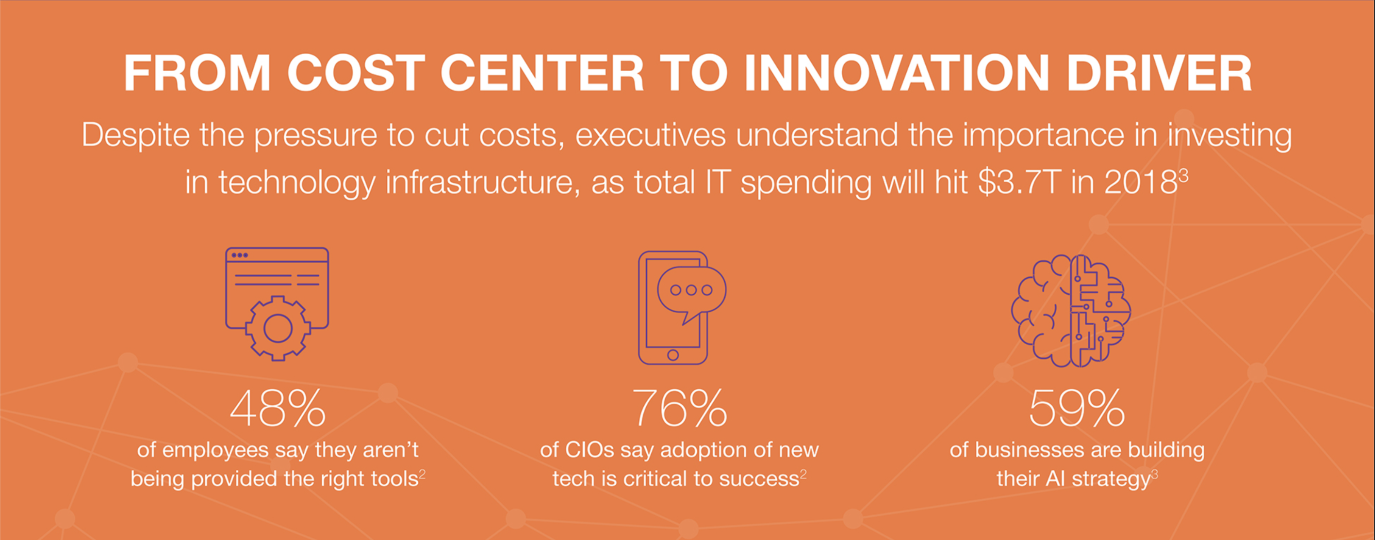 From cost center to innovation driver